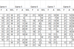 1st team aggregates with scores for each match 1